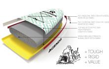3D Design iSUP